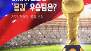 러시아 월드컵 '몸값' 우승팀은?