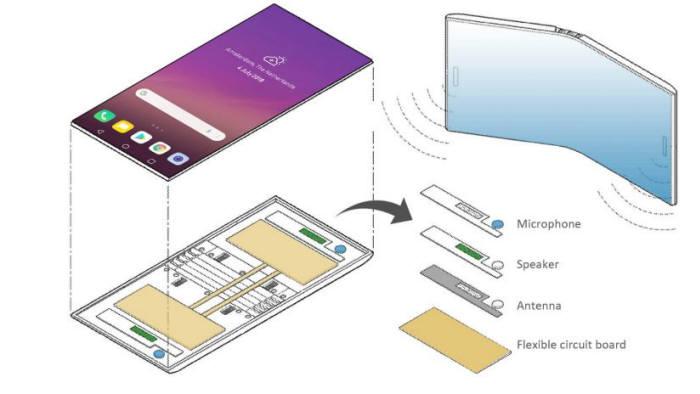 LG전자는 지난해 말 미국 특허청(USPTO)에 폴더블 스마트폰 특허를 출원, 지난달 28일 승인받았다. 사진:레츠고디지털