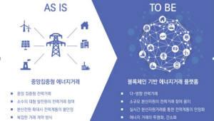 그리드위즈, 英 블록체인 스타트업 일렉트론과 전력거래 시스템 공동 개발