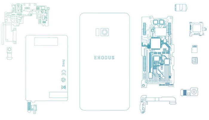 대만 HTC가 공개한 블록체인 기반 스마트폰 엑소더스 이미지 <출처: HTC>