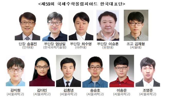 韓, 국제수학올림피아드 7위…미국 1위