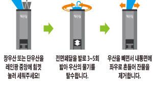 파인코리아코포레이션, 친환경 우산 탈수기 '레인팡' 인기