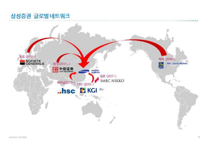 삼성증권, 내달부터 유럽주식 투자정보 제공...SG와 MOU 체결