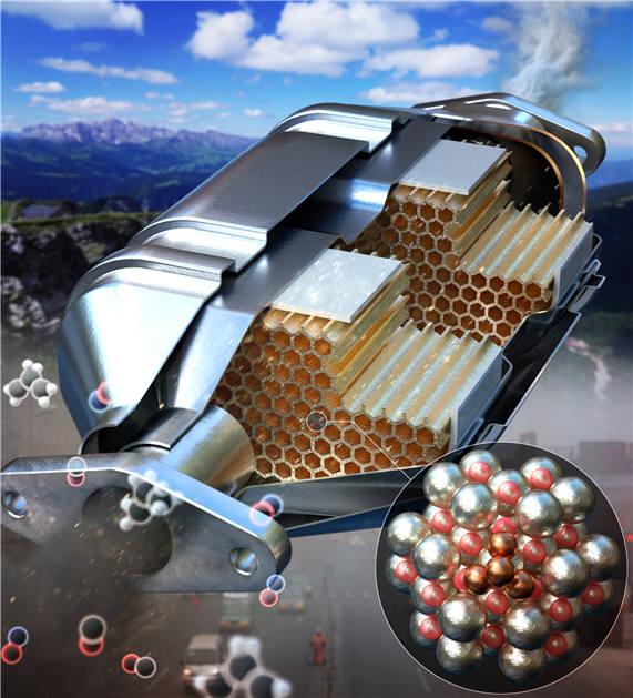 로듐 앙상블 촉매를 이용한 자동차 배기가스 정화 반응 개념도