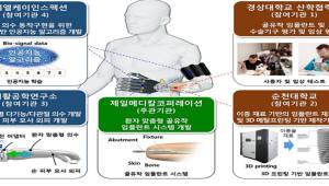 {htmlspecialchars(범부처 AI·로봇 의료기기 개발 착수..5년 간 420억 투입)}