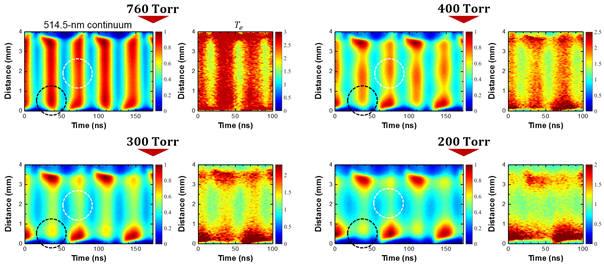 플라즈마 파장에서 얻은 제동복사와 전자가 보이는 시공간 온도 변화