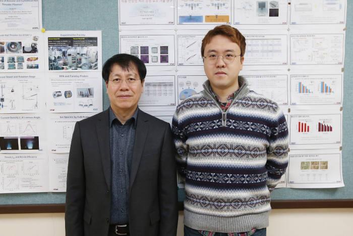 최원호 KAIST 원자력 및 양자공학과 교수(사진 왼쪽), 박상후 연구교수(오른쪽)