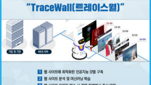 테르텐, 디페이스 해킹공격 방어막 '트레이스월' 출시