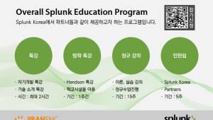 지란지교에스앤씨-스플렁크코리아, 28일 대학생 인턴십 세미나 개최