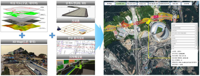 밍스피엠 스마트 건설관리 시스템 소개 이미지<사진 밍스피엠>