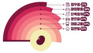 오디오 콘텐츠 시장 확대… 보는 시대에서 듣는 시대로 회귀