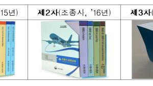 '표준교재'로 항공 관제사·조종사·정비사 자격증 딴다.