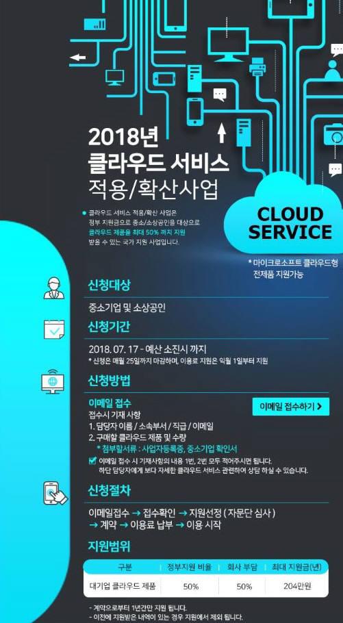 2018년 클라우드 서비스 적용·확산사업 포스터. 한국MS 제공