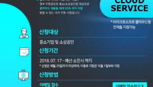 한국MS, 정부와 중소기업 클라우드 확산 지원한다