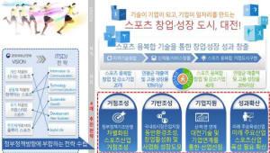 대전테크노파크, 지역 융복합 스포츠산업 거점 육성사업 지속 수행한다