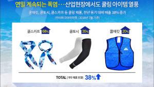 인터파크아이마켓, 7월 쿨링 제품 매출 전년 比 38%↑