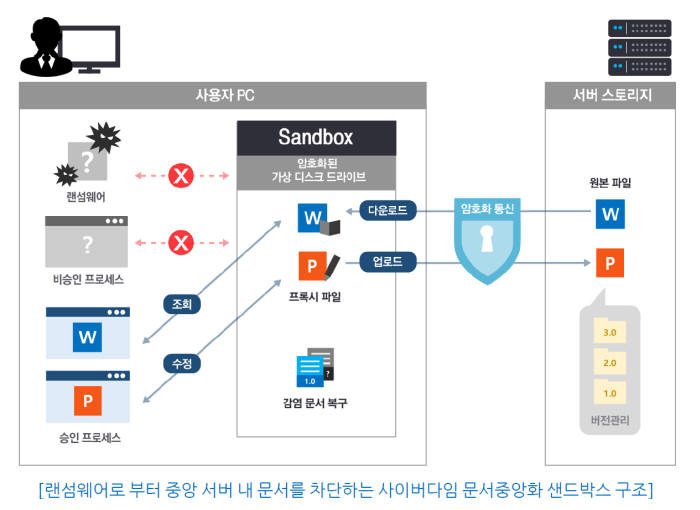 사이버다임, SMB·日시장서 선전...올해 매출 100억원 돌파한다