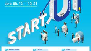 원주의료기기테크노밸리, 차세대 의료기기 창업공모전 개최