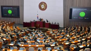 8월 임시국회 시작...여야 규제개혁, 민생법안 처리 약속