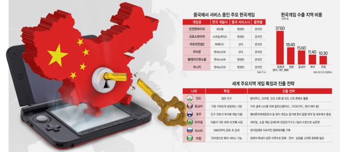 [이슈분석] '텐센트도 믿을 수 없다' 중국게임 시장 혼돈 속으로...
