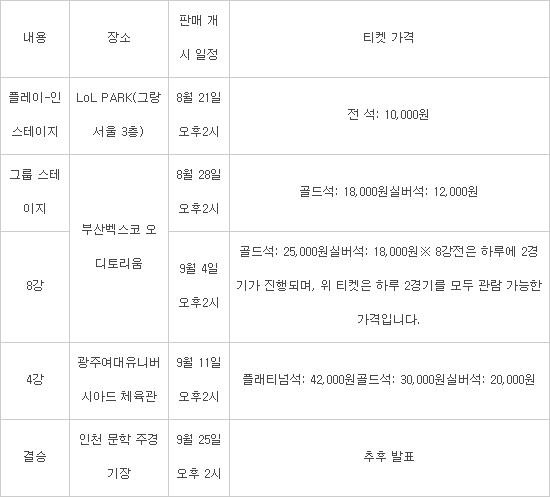라이엇게임즈, 롤드컵 개최장소와 티켓 판매 일정 공개