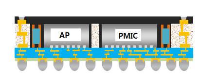 삼성전기 팬아웃 PLP 패키지 단면도. 단일 패키지 안에 AP와 PMIC가 배치됐고, 반도체 기판 대신 재배선층(RDL)으로 메인기판에 실장할 수 있도록 했다(자료: 삼성전기)