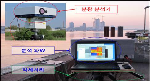행정안전부 국립재난안전연구원이 도입한 원거리 유해가스탐지장비(HI-90).