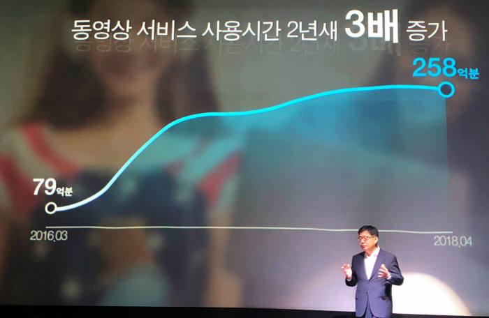 김훈배 지니뮤직 대표가 미래전략을 발표하고 있다.