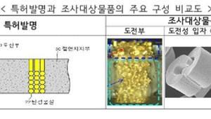 ISC, A사 상대 불공정무역행위 침해 신청건 '비침해' 판정