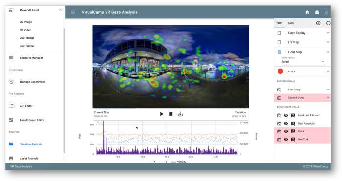 비주얼캠프 True Gaze로 시선 데이터를 분석한 화면.