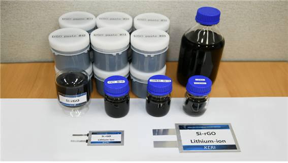 그래핀-실리콘 복합 음극재 분산용액 기반 파우치형 풀셀(앞)과 고전도성 그래핀(뒤)