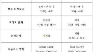 국회, 이번 정기국회서 음성인식기술로 자막생성 방송...자막으로 영상 검색도