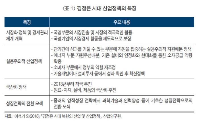 """산업硏 """"남북 산업협력, 기술 집약적 제조업·연구개발 분야 추진해야"""""""