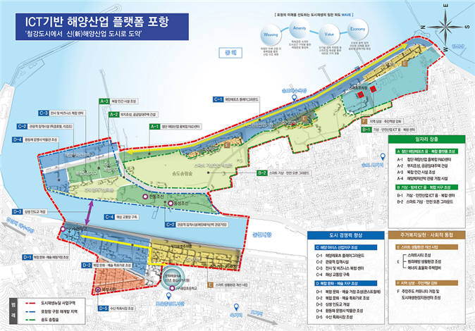 포항의 ICT 기반 해양산업 플랫폼 구축 계획