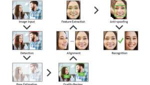지케이테코, AI적용한 얼굴인식 모듈 출시
