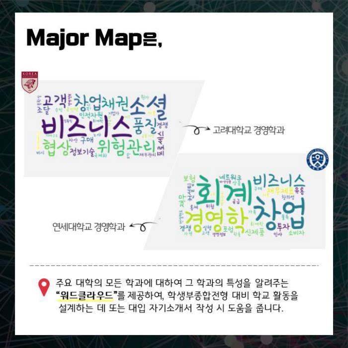 와이즈멘토 메이저맵은 워드클라우드를 제공해 학생부종합전형과 대입 자기소개서 작성에 도움을 줍니다. 와이즈멘토 제공