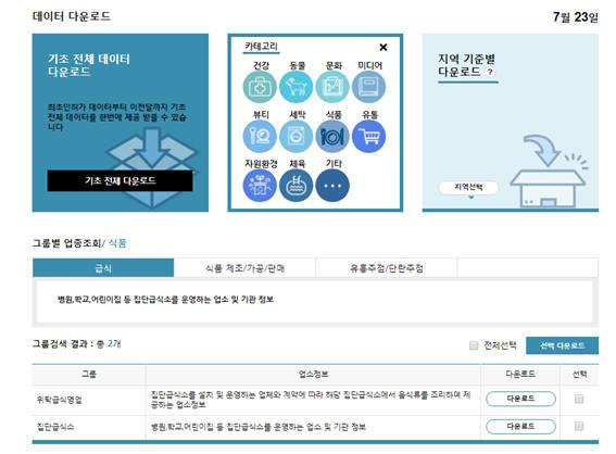 그룹별, 지역별, 업종별 다운로드 다양화했다.