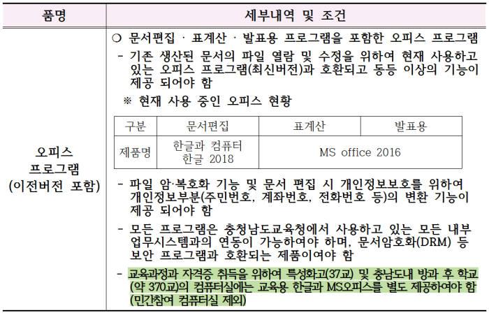 충청남도교육청 2018년 정품 오피스 SW 연간 사용권 구매 규격서 내용.
