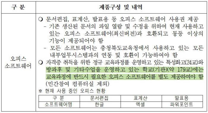 충청북도교육청 2018년 정품 오피스 SW 연간 사용권 구매 사전규격서 내용.