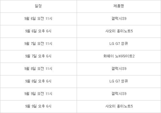 갤럭시S9·G7 씽큐·홍미노트5 자급제폰 반값세일