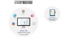 한컴 '웹한글 기안기', 상용SW명품대상 공공발주자협의회장상 수상
