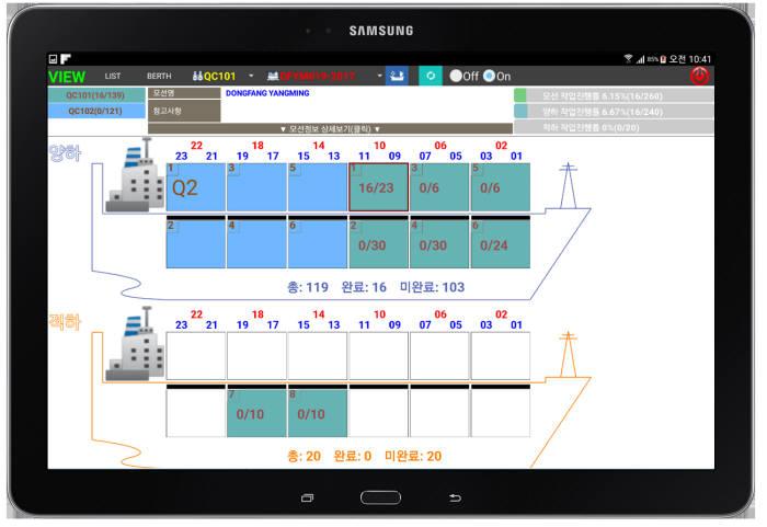 유비스가 개발한 LTE 기반 차세대 스마트 기반 포트 운영 솔루션 화면.