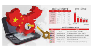 중국 게임이 몰려온다...중국 셧다운제로 한국 게이머 눈독