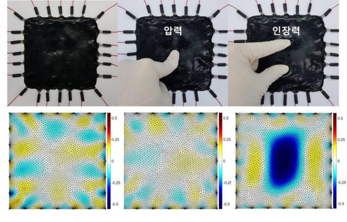 전기임피던스영상법을 활용한 자극 측정