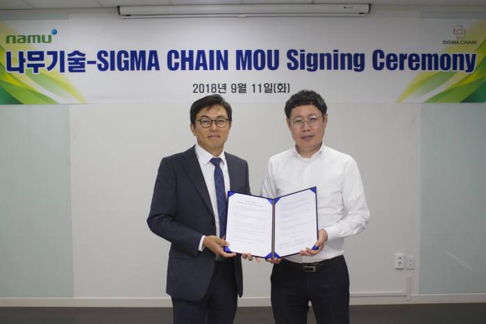 정철 나무기술 대표(왼쪽)와 곽진영 시그마체인 대표가 융합 비즈니스 추진을 위한 양해각서(MOU)를 교환하고 기념촬영했다. 나무기술 제공