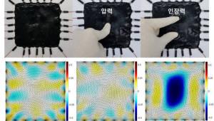[ICT시사용어]전기 임피던스 단층촬영