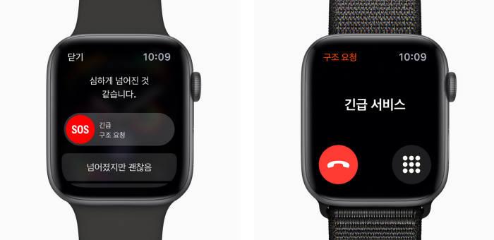 애플워치 시리즈 4는 이용자가 넘어지거나 미끄러지는 것을 자동으로 인식, 긴급구조요청을 한다.
