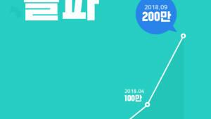여행앱 '트리플', 가입자 200만 돌파... 주요도시 맞춤정보로 인기몰이