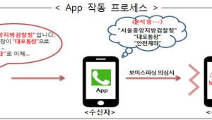 금감원-기업은행, AI 기반 보이스피싱 앱 내년 1월 선보인다