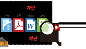 컴트루, 이미지 속 개인정보 보호 솔루션 '셜록홈즈 서버스캔' 소개 온라인세미나 개최